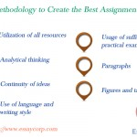 methodology to create the best assignment