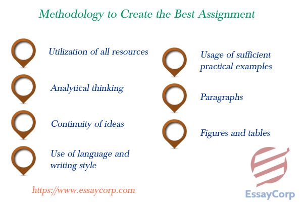 Follow The Most Modern Methodology To Create The Best Assignment In Your Class