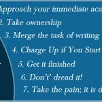 tips to Understand Your PhD Dissertation Process