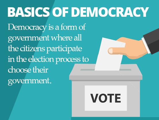 Basics Of Democracy