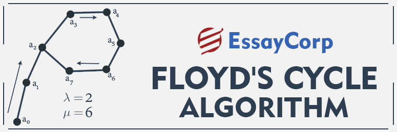 Floyd's Cycle Finding Algorithm
