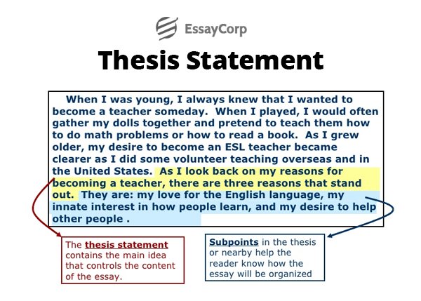 Thesis Statement- By EssayCorp