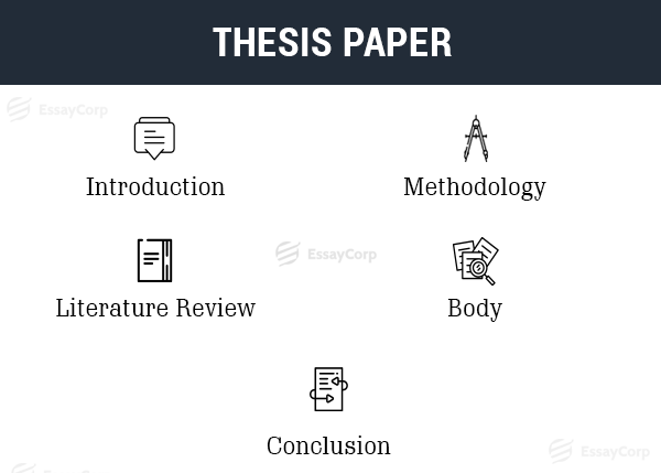 Steps Involved In Writing A Thesis Paper- By EssayCorp