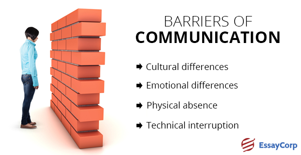 Communication Barriers- By EssayCorp