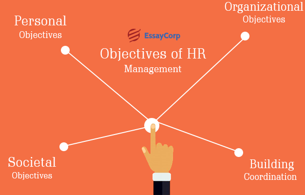 Objectives Of HR Management