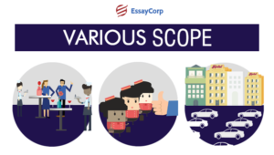 Hospitality Industry- By EssayCorp