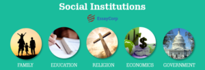 Different Social Institutions- By EssayCorp