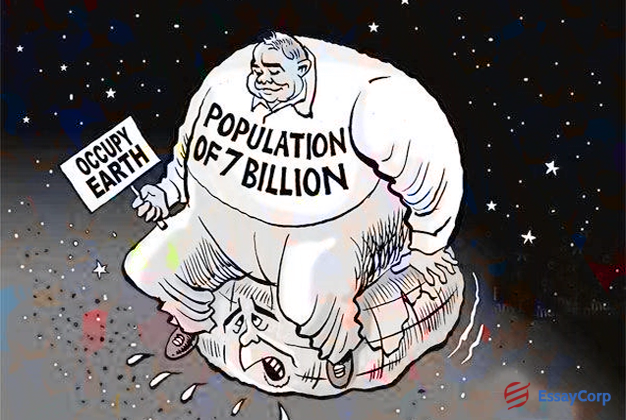 Problem Of World Population- By EsayCorp
