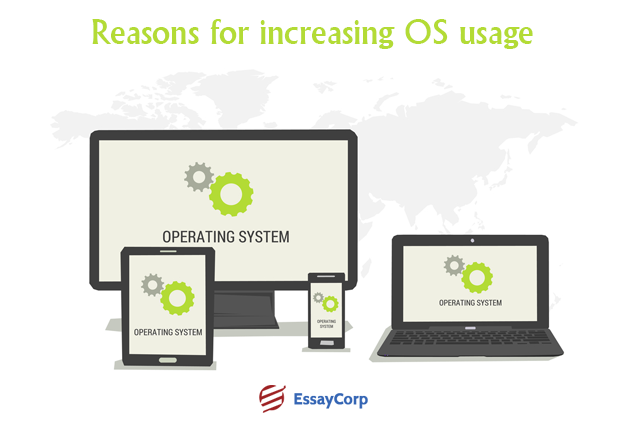 Increasing OS Usage- By EssayCorp