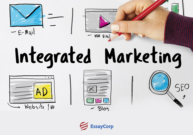 Marketing Communication- By EssayCorp