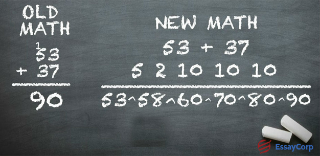 What Is Common Core Math Problems- EssayCorp