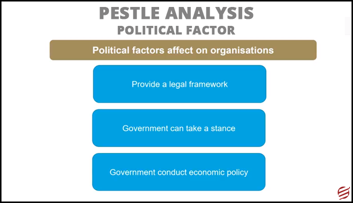 Pestle analysis political factor