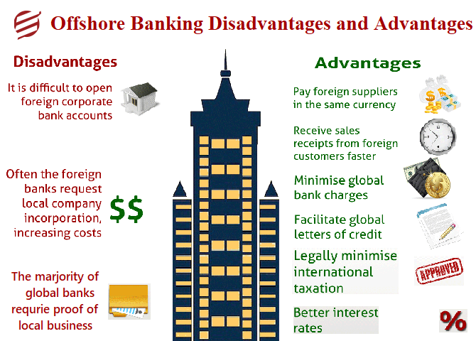 Offshore Banking Advantages and Disadvantages