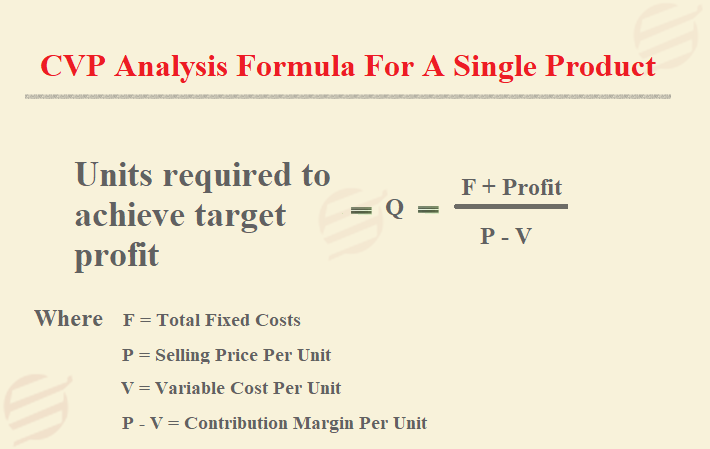 cost volume profit analysis formula
